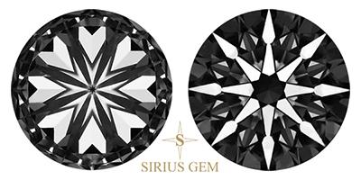 Sirius Gem